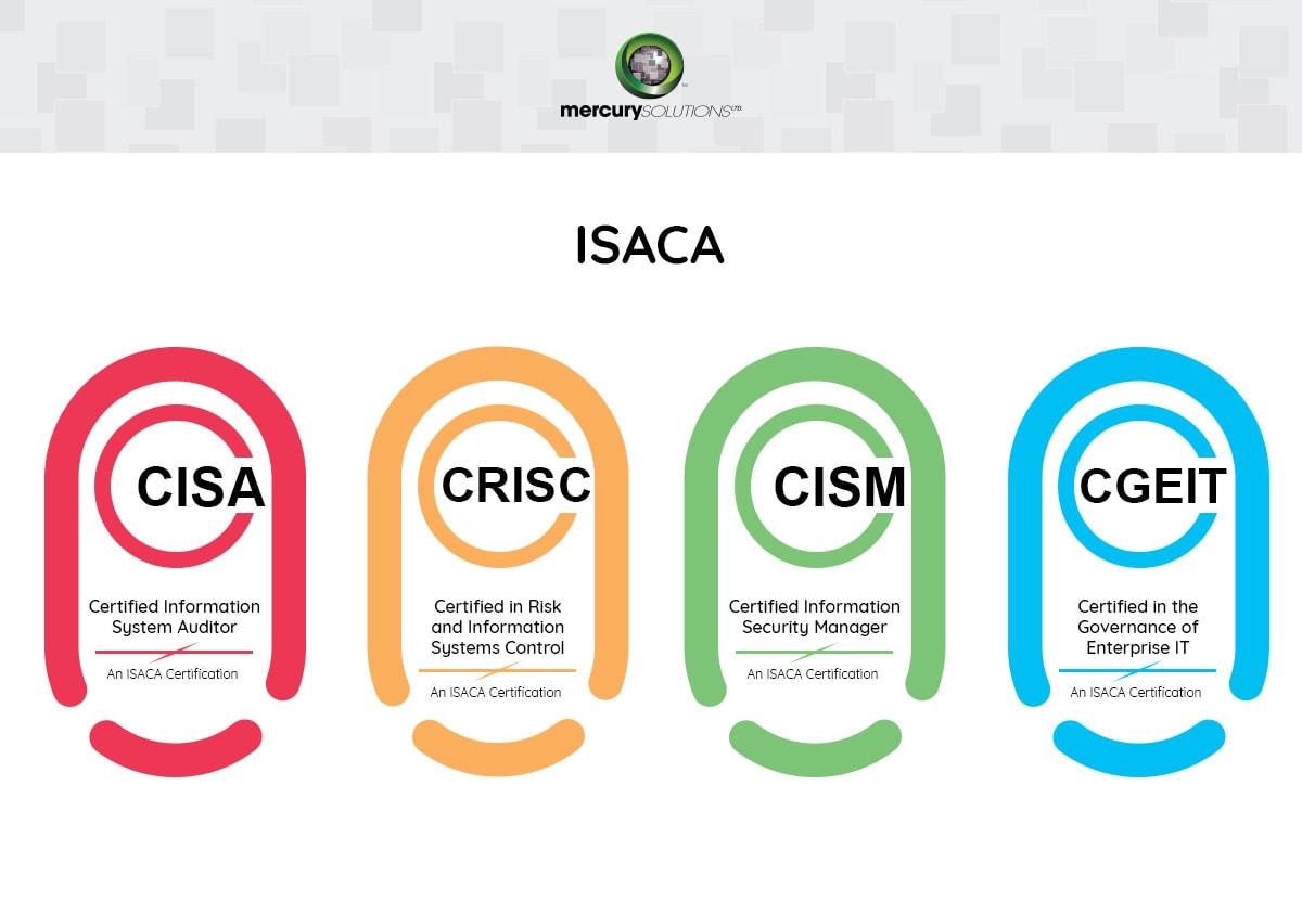Isaca Certifications Courses Cisa Crisc Cism In India Mercury