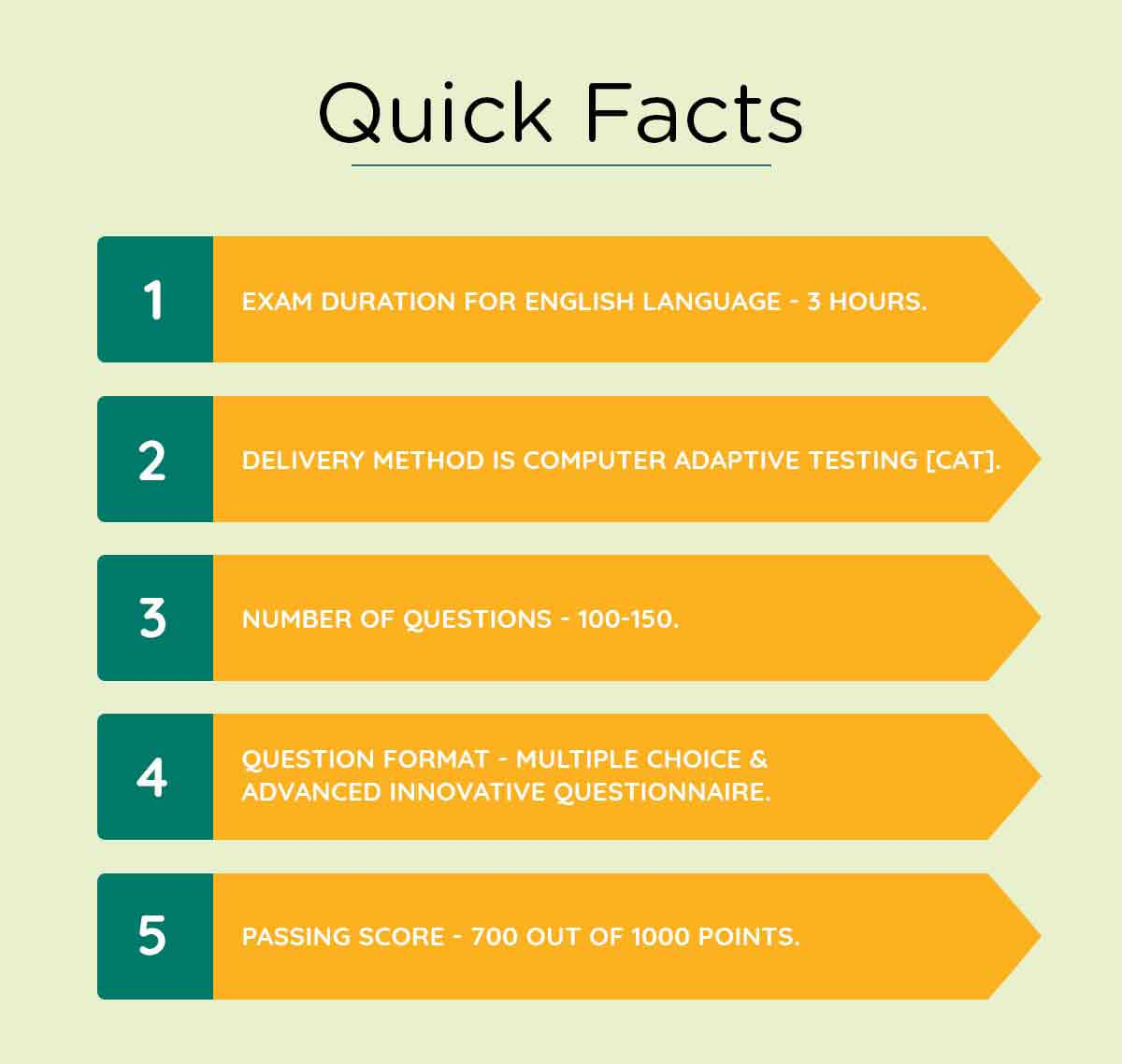 cissp quick facts