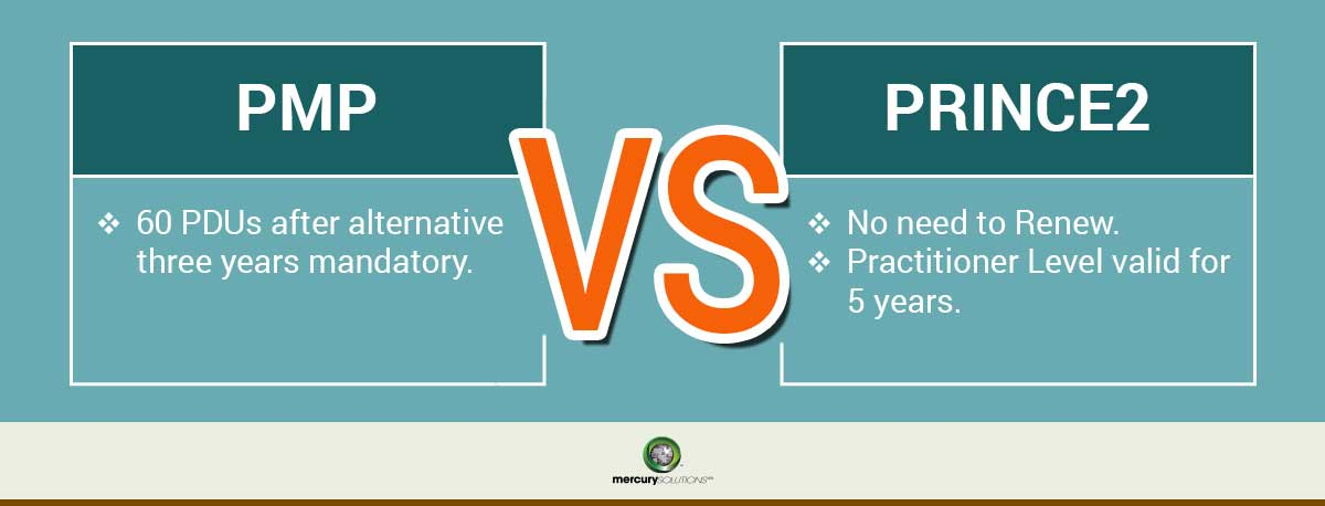 Pmp Vs Prince2 Which One You Should Go For