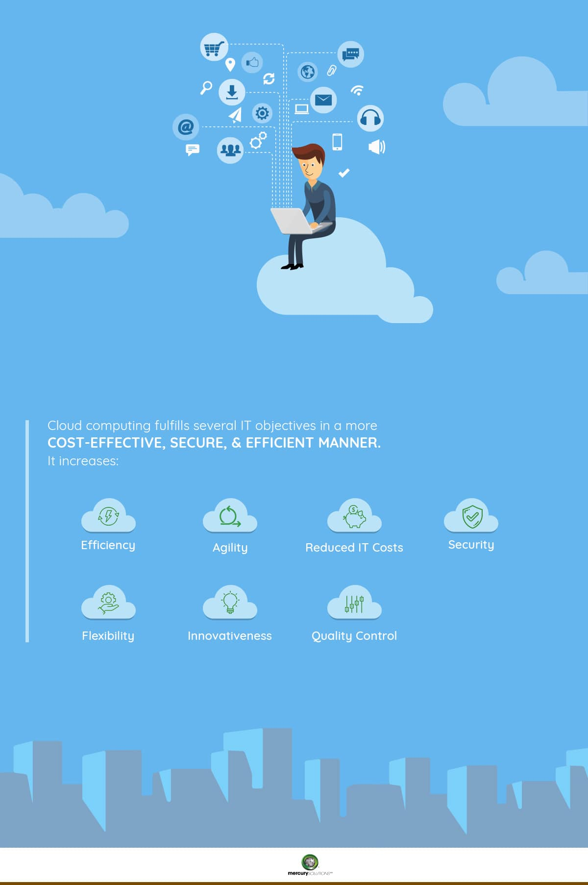 industries that are benefited from cloud
