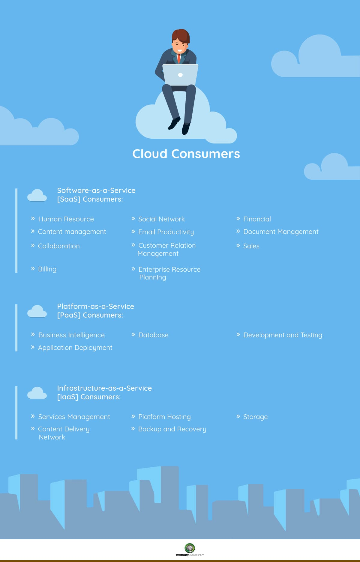 top cloud consumers